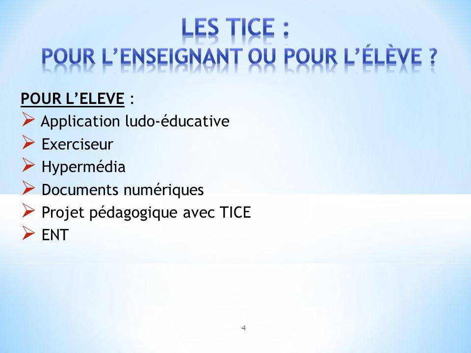 Application ludo-éducative Exerciseur Hypermédia Documents numériques