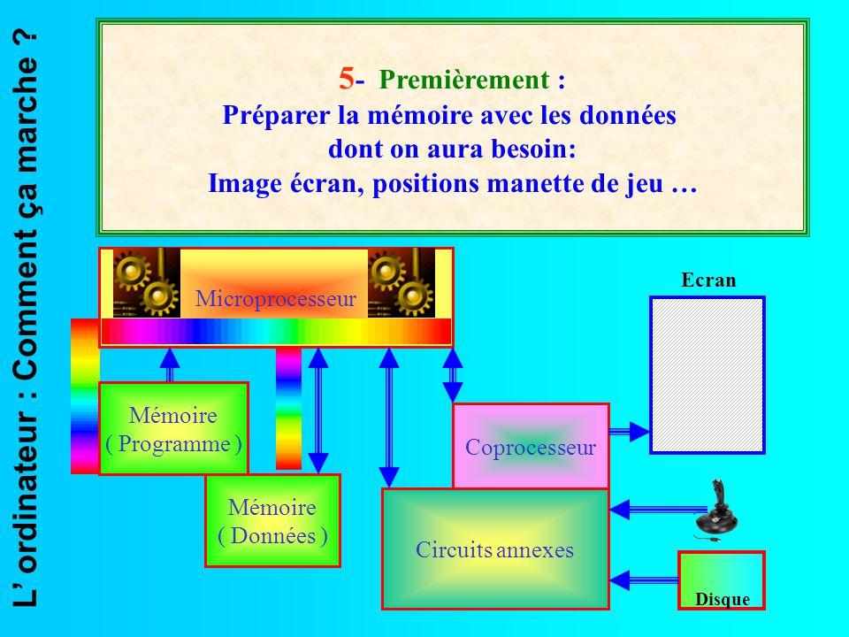 5- Premièrement : Préparer la mémoire avec les données