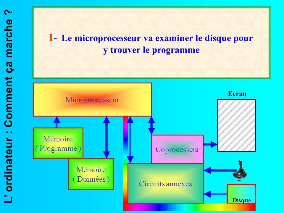 1- Le microprocesseur va examiner le disque pour