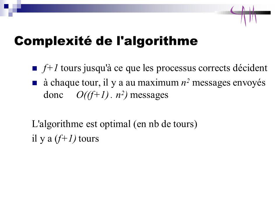 Complexité de l algorithme
