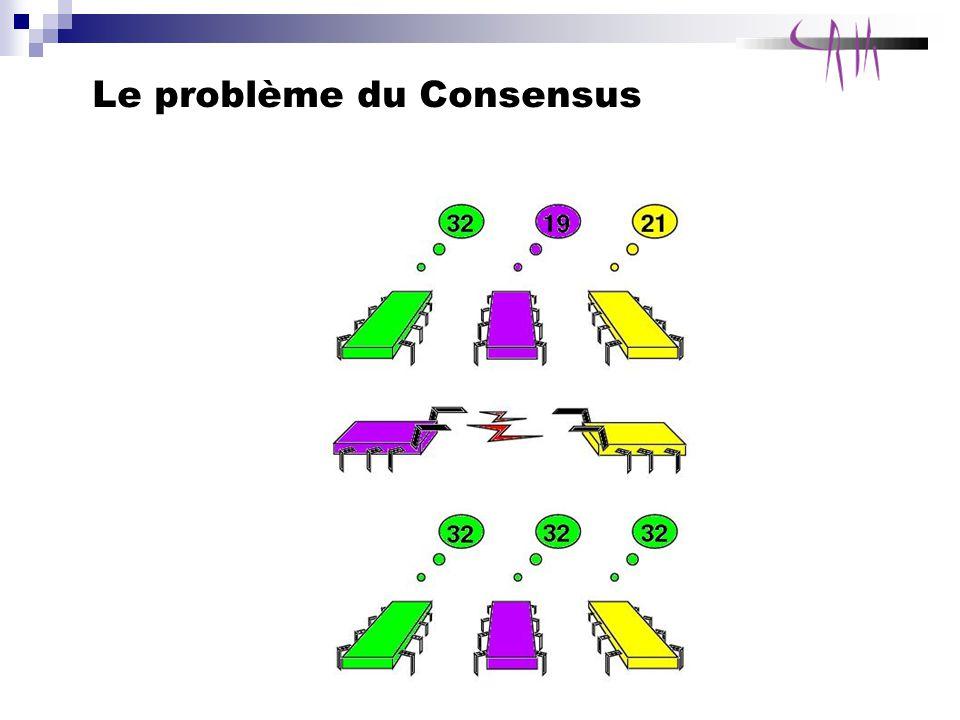 Le problème du Consensus