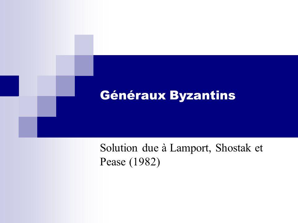 Solution due à Lamport, Shostak et Pease (1982)