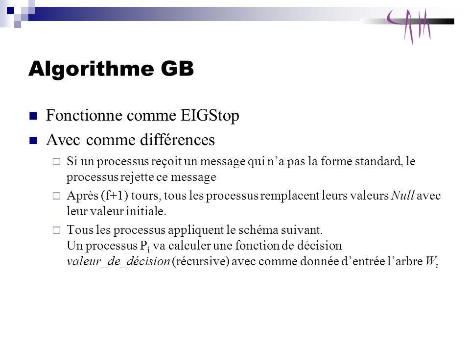 Algorithme GB Fonctionne comme EIGStop Avec comme différences