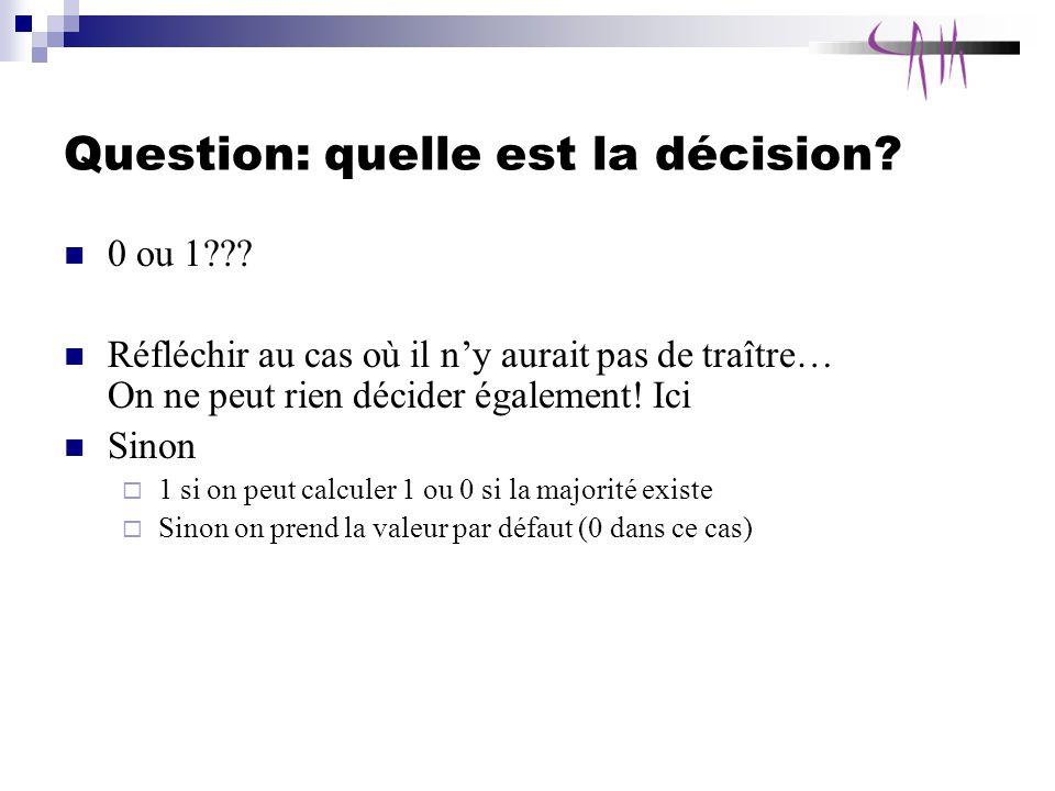 Question: quelle est la décision
