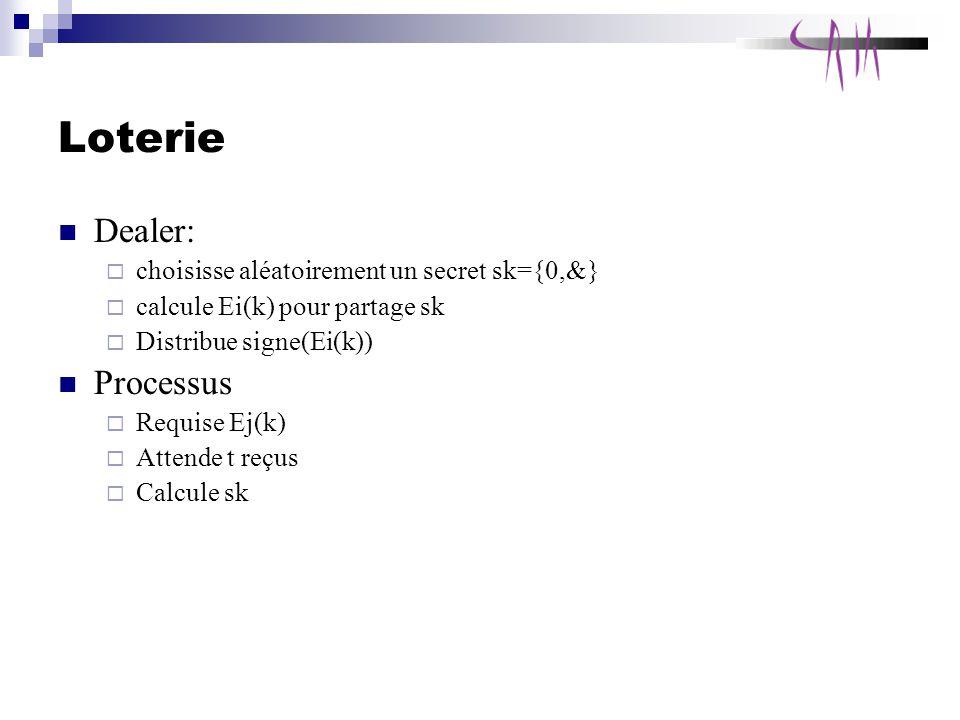 Loterie Dealer: Processus choisisse aléatoirement un secret sk={0,&}