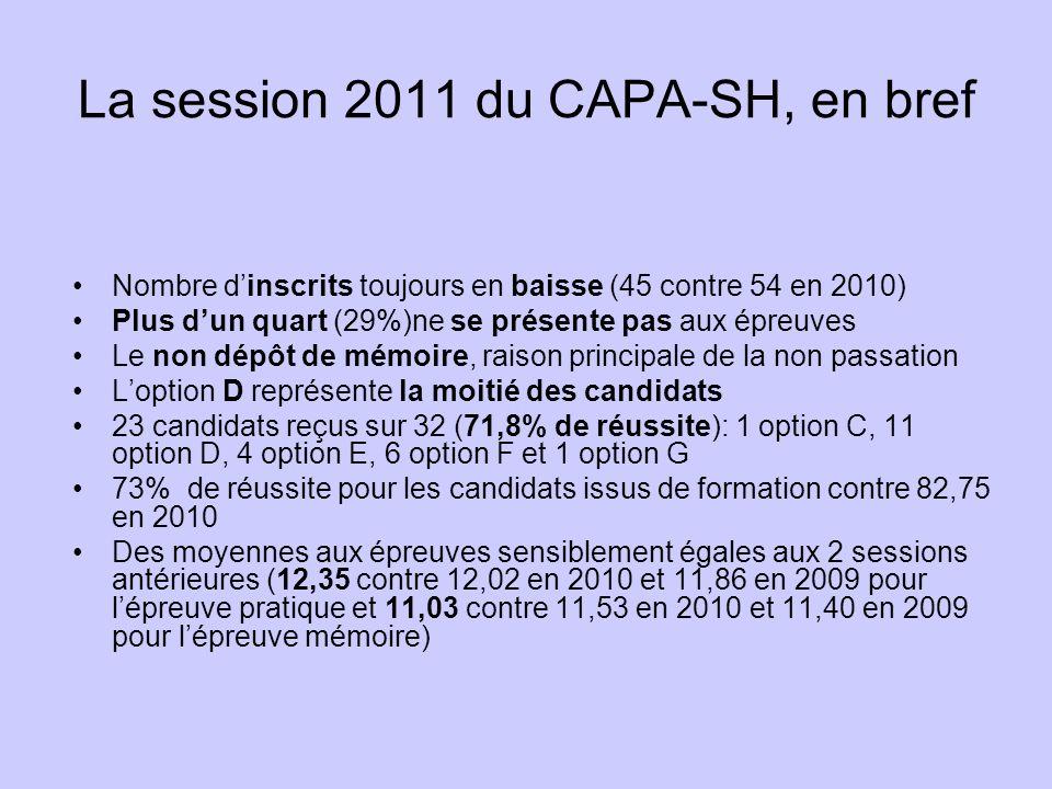 La session 2011 du CAPA-SH, en bref