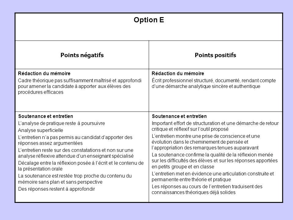 Option E Points négatifs Points positifs Rédaction du mémoire