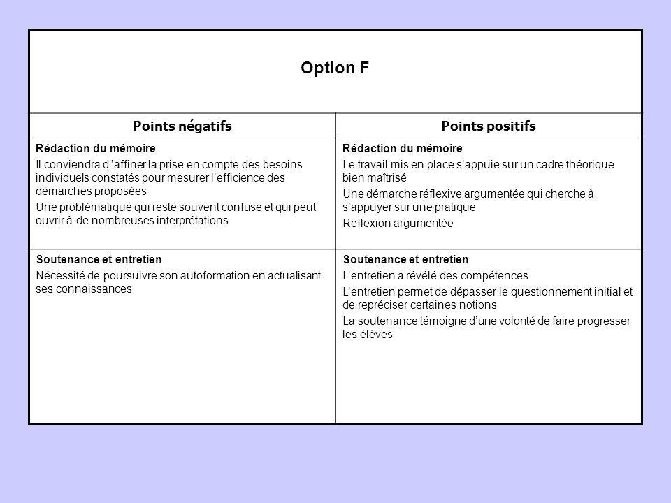 Option F Points négatifs Points positifs Rédaction du mémoire