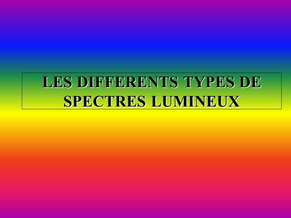 LES DIFFERENTS TYPES DE SPECTRES LUMINEUX