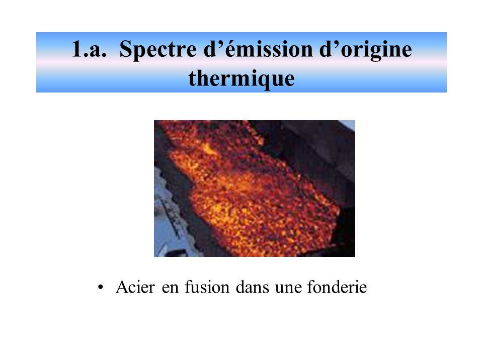 1.a. Spectre d'émission d'origine thermique