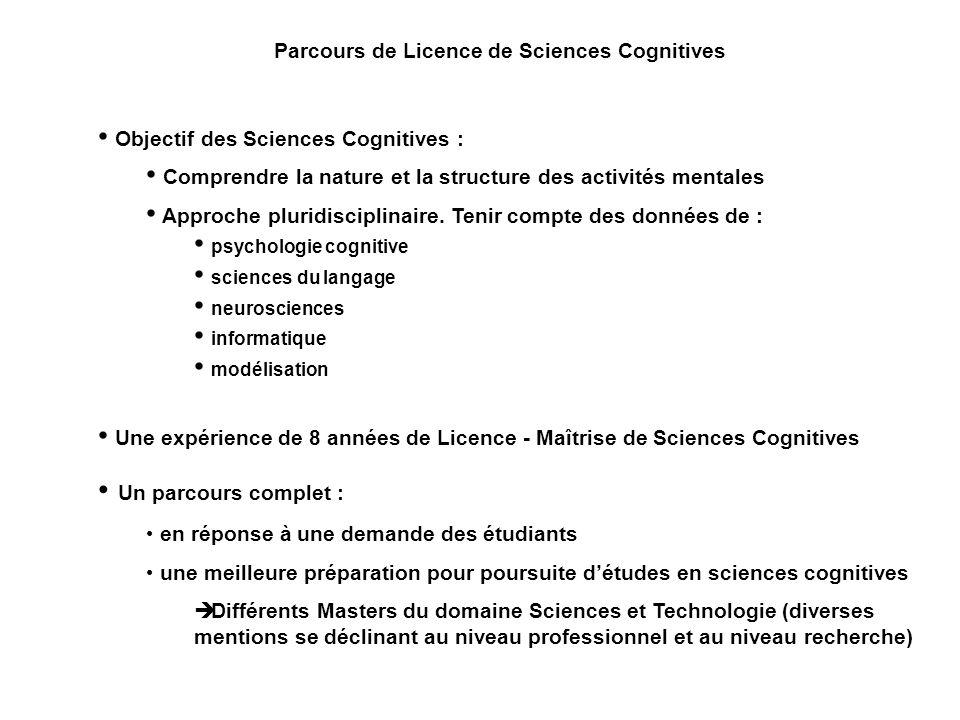 Parcours de Licence de Sciences Cognitives