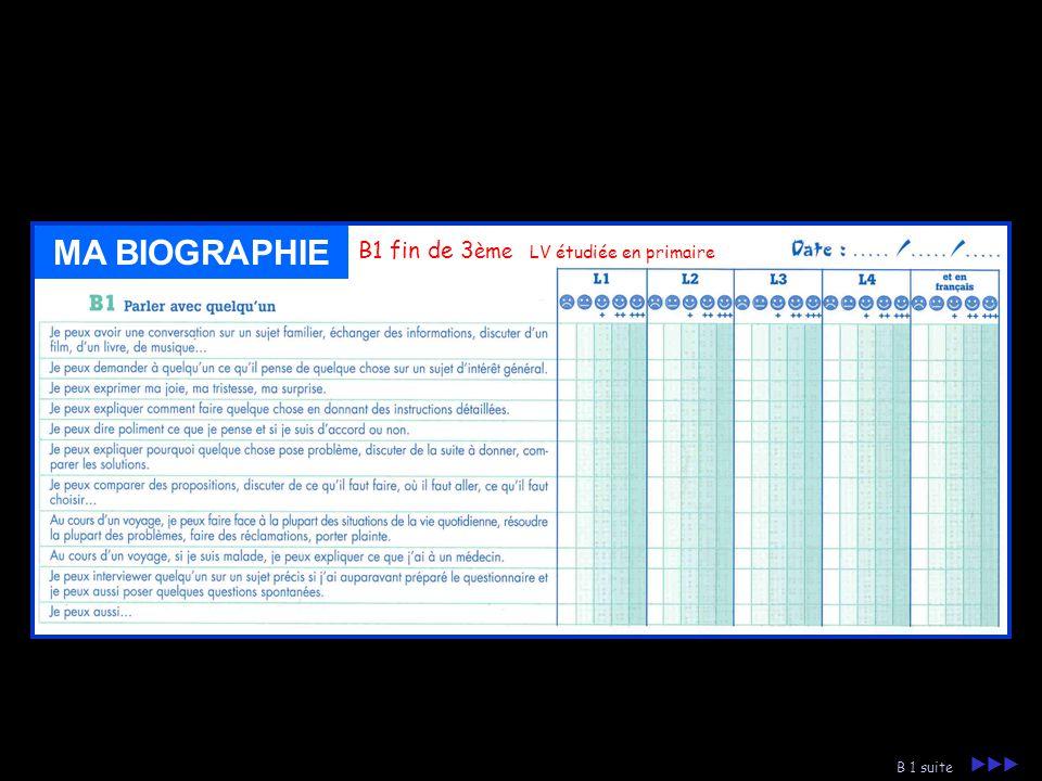 MA BIOGRAPHIE B1 fin de 3ème LV étudiée en primaire B 1 suite 