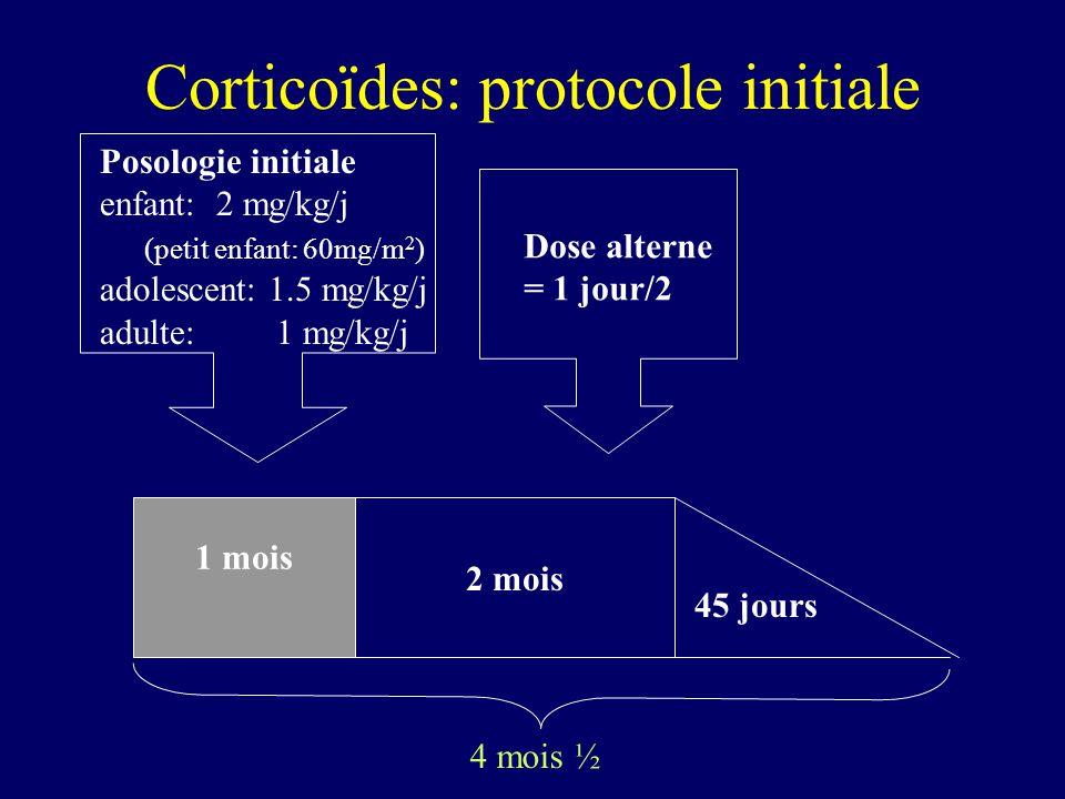 Corticoïdes: protocole initiale