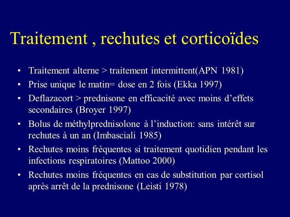 Traitement , rechutes et corticoïdes