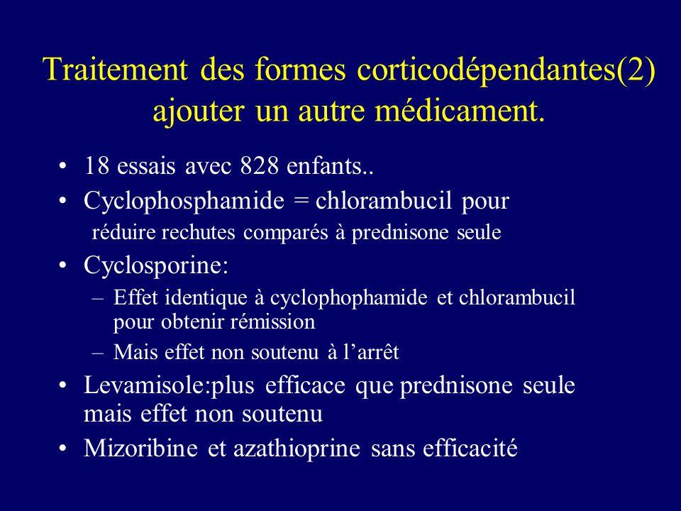 Traitement des formes corticodépendantes(2) ajouter un autre médicament.
