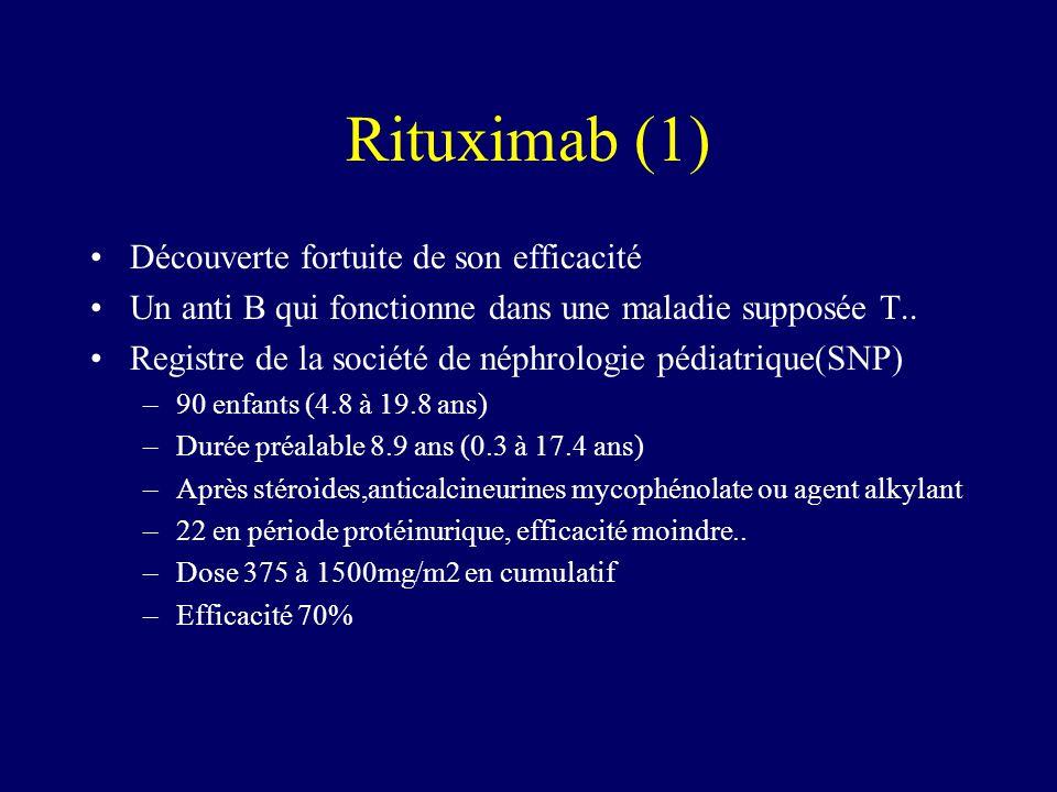 Rituximab (1) Découverte fortuite de son efficacité