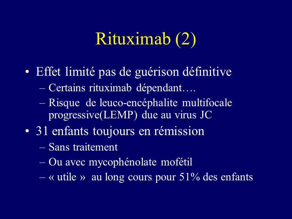 Rituximab (2) Effet limité pas de guérison définitive