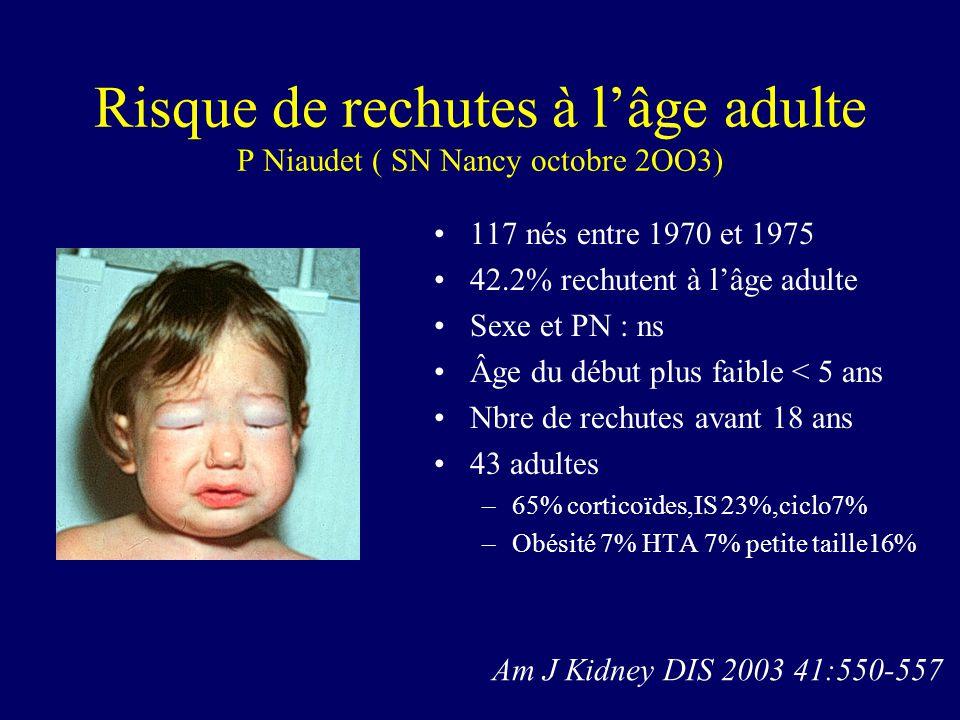 Risque de rechutes à l'âge adulte P Niaudet ( SN Nancy octobre 2OO3)