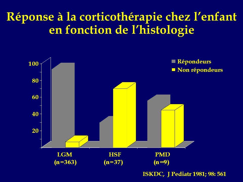 Réponse à la corticothérapie chez l'enfant en fonction de l'histologie