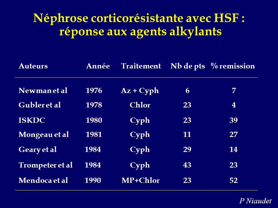 Néphrose corticorésistante avec HSF : réponse aux agents alkylants