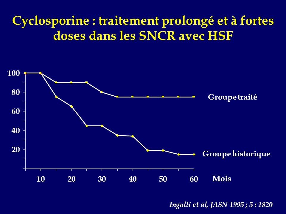 Cyclosporine : traitement prolongé et à fortes doses dans les SNCR avec HSF