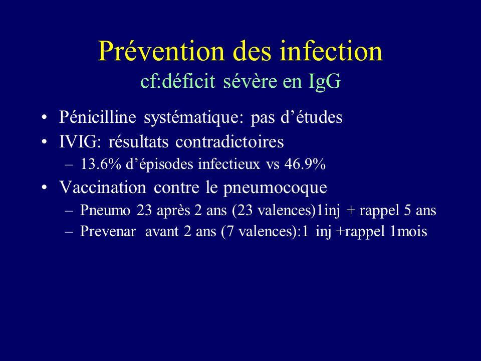 Prévention des infection cf:déficit sévère en IgG