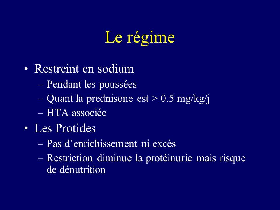 Le régime Restreint en sodium Les Protides Pendant les poussées