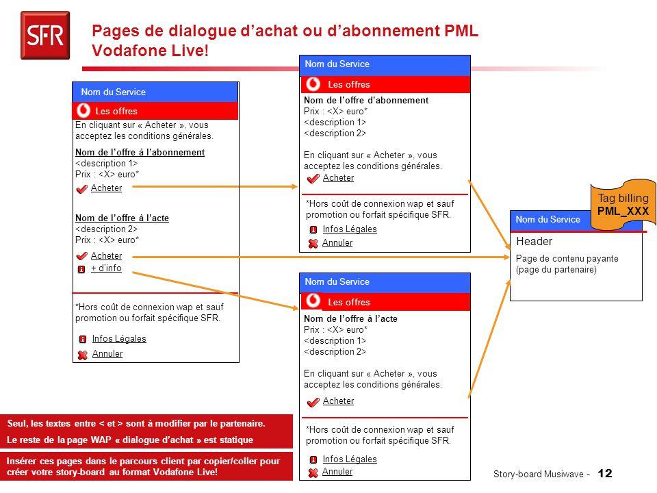 Pages de dialogue d'achat ou d'abonnement PML Vodafone Live!
