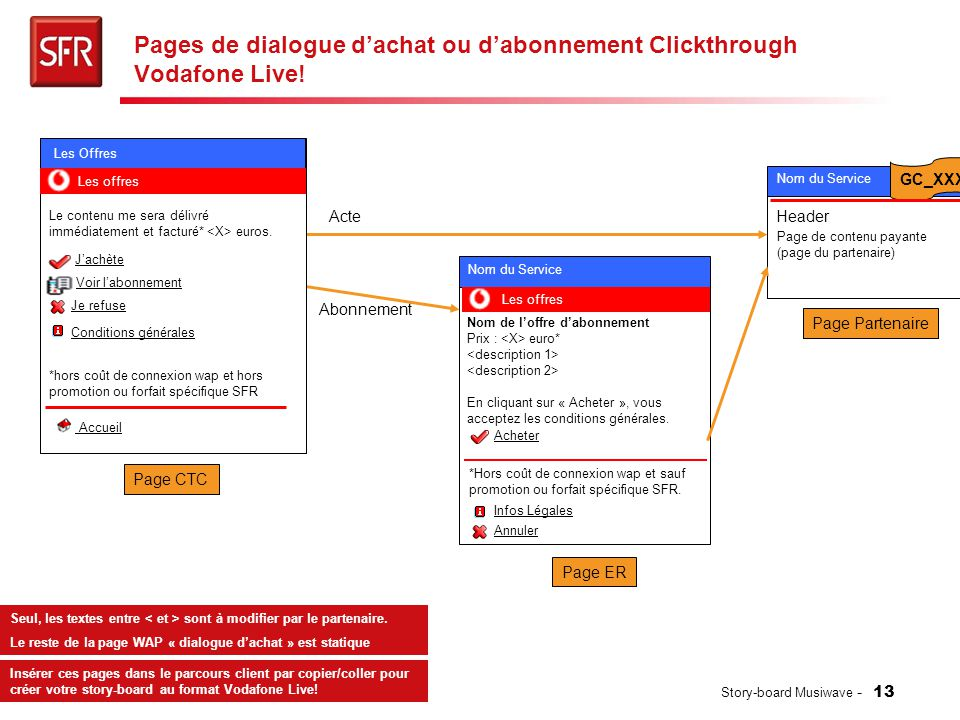 Pages de dialogue d'achat ou d'abonnement Clickthrough Vodafone Live!