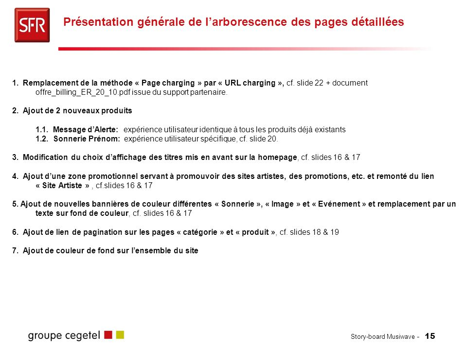 Présentation générale de l'arborescence des pages détaillées