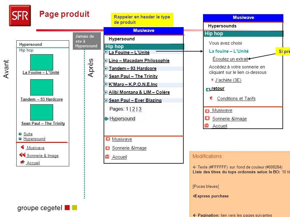 Page produit Après Avant Modifications :