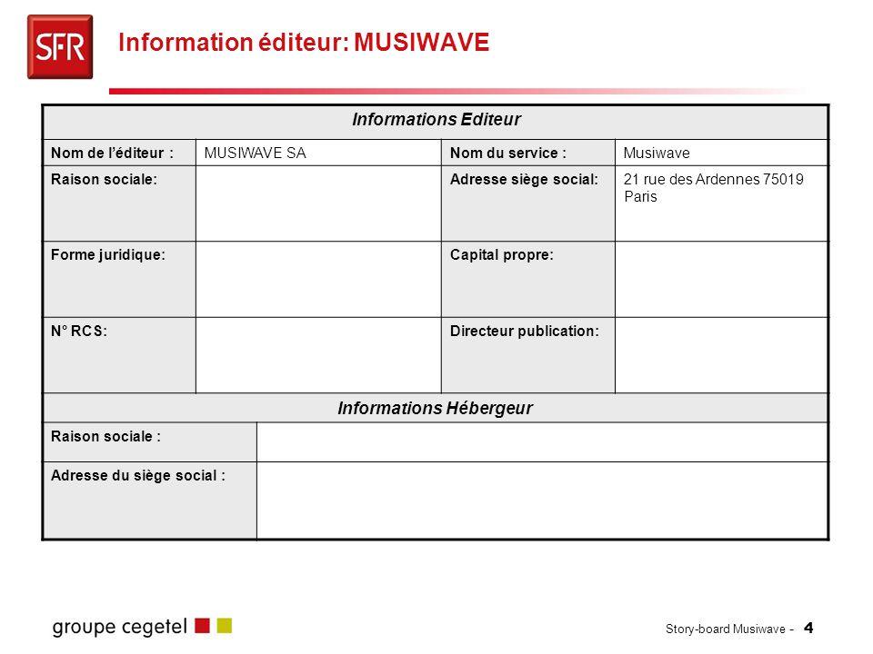 Information éditeur: MUSIWAVE