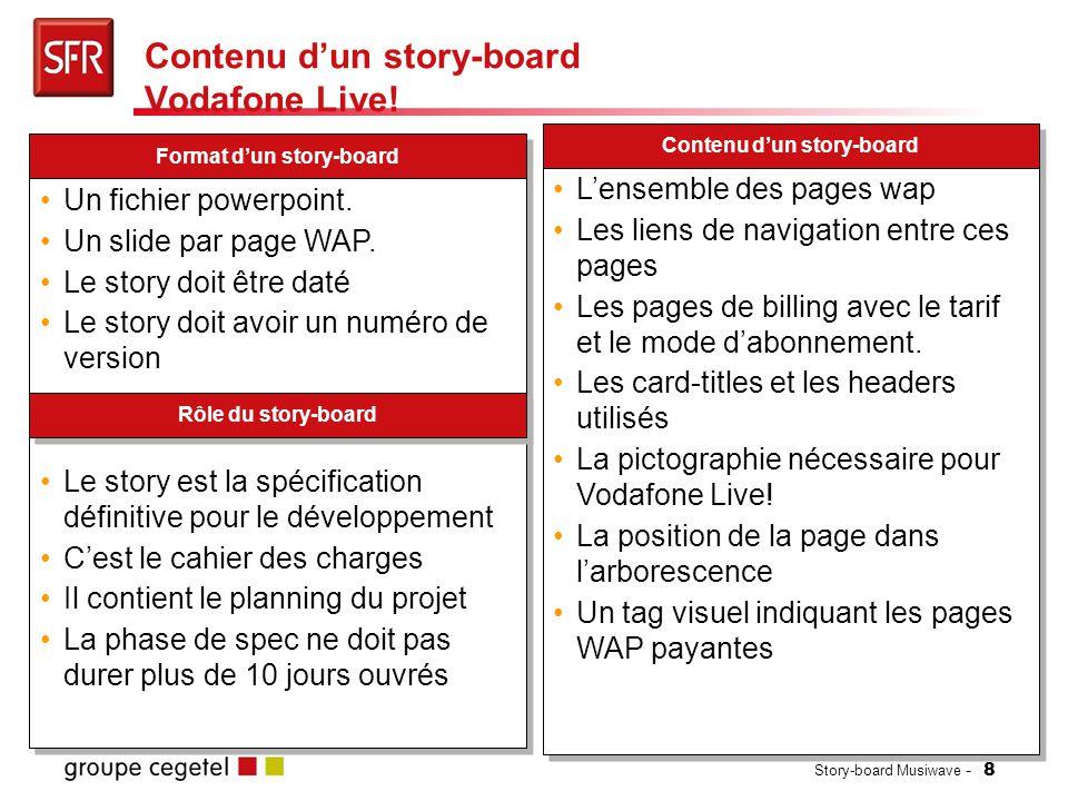 Contenu d'un story-board Vodafone Live!