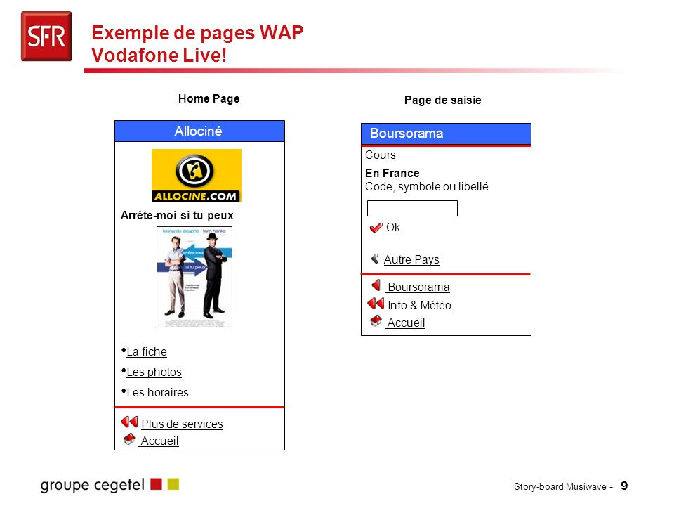 Exemple de pages WAP Vodafone Live!