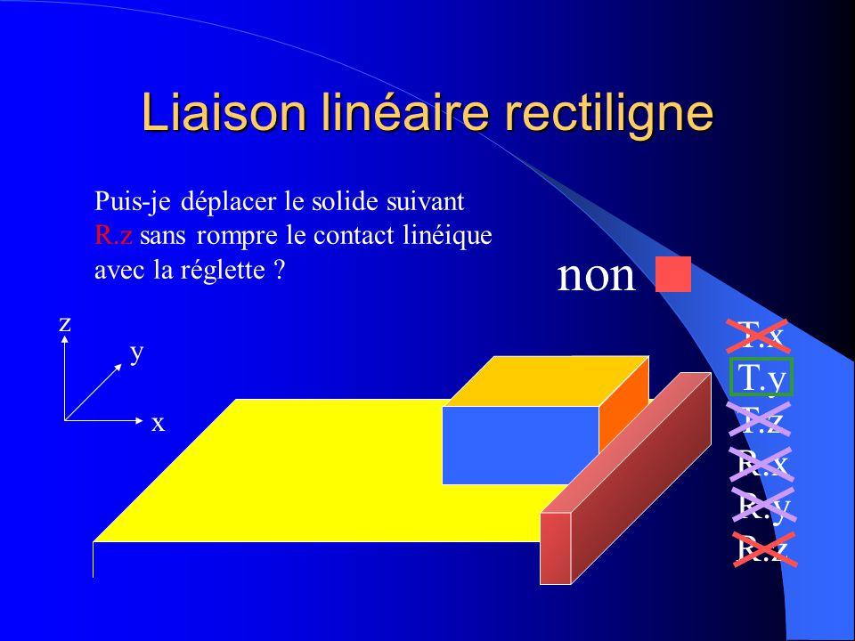 Liaison linéaire rectiligne