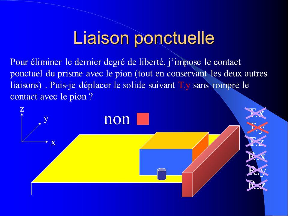 Liaison ponctuelle non T.x T.y T.z R.x R.y R.z