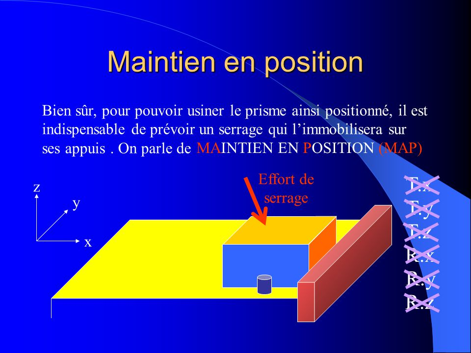 MAINTIEN EN POSITION (MAP)