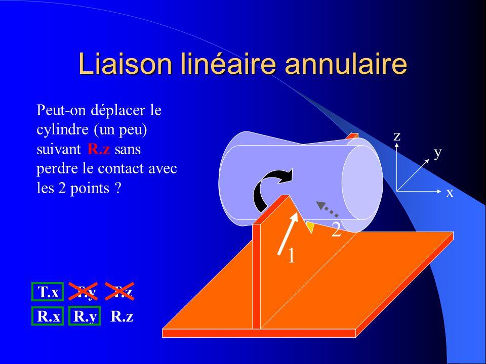 Liaison linéaire annulaire