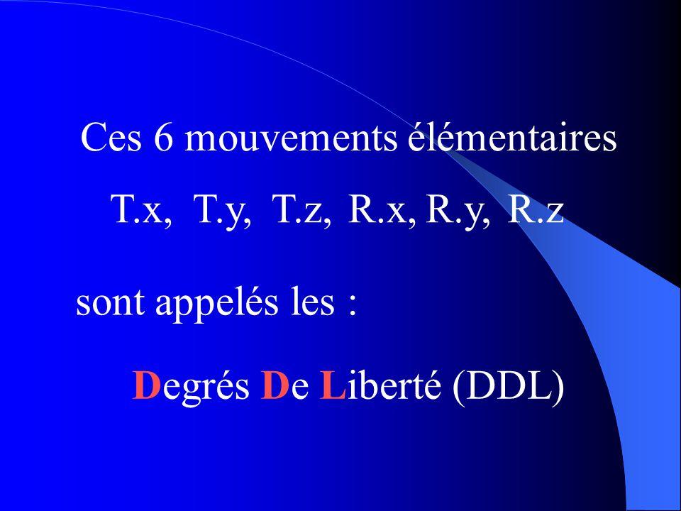 Ces 6 mouvements élémentaires