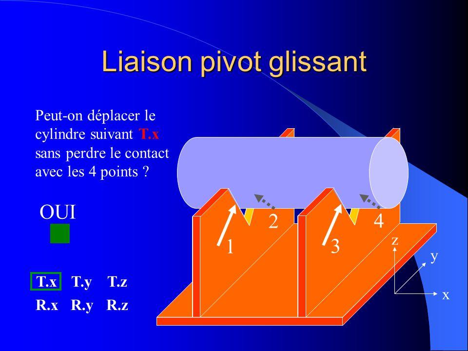 Liaison pivot glissant