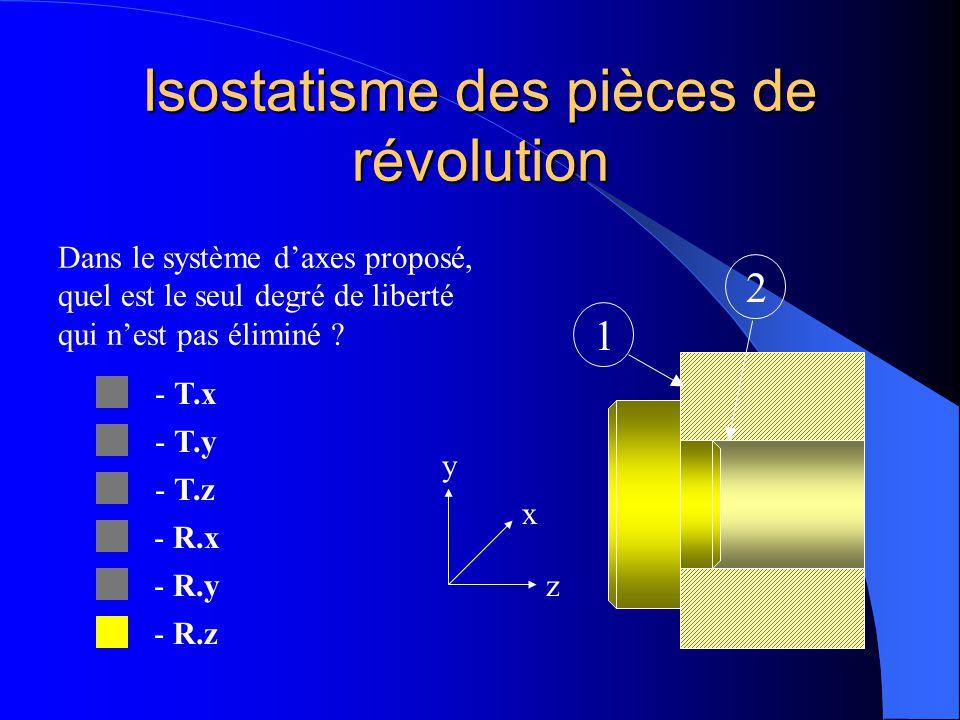 Isostatisme des pièces de révolution