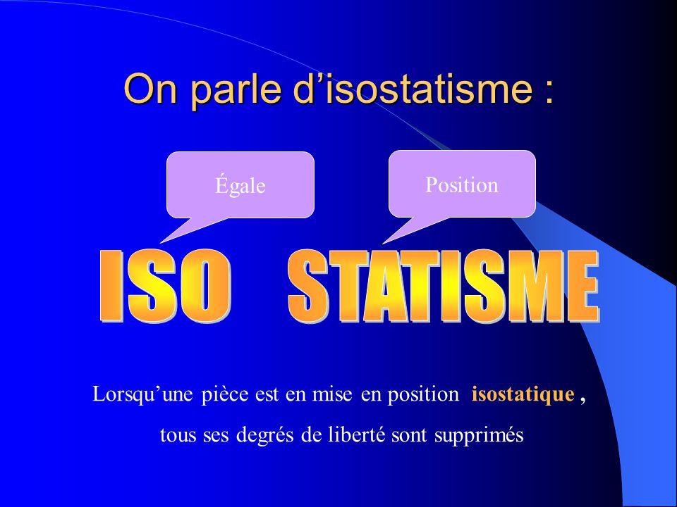 On parle d'isostatisme :