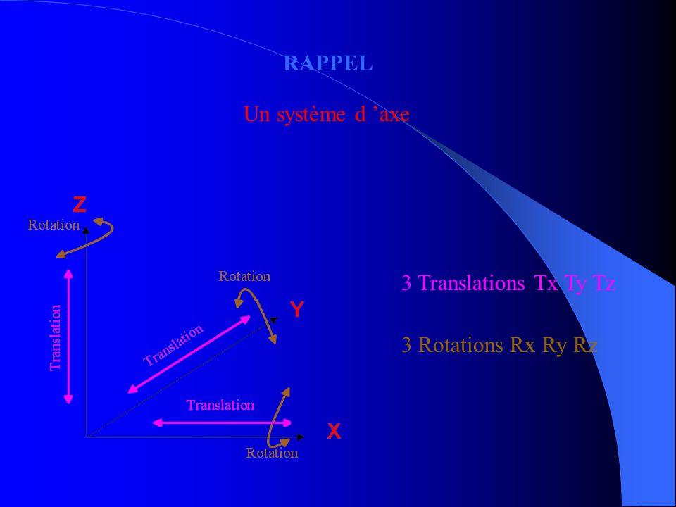 RAPPEL Un système d 'axe 3 Translations Tx Ty Tz 3 Rotations Rx Ry Rz