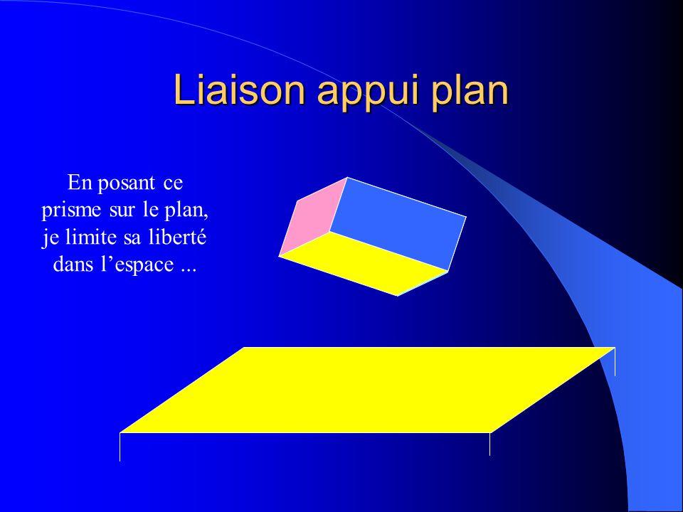 Liaison appui plan En posant ce prisme sur le plan, je limite sa liberté dans l'espace ...
