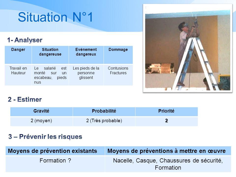 Situation N°1 1- Analyser 2 - Estimer 3 – Prévenir les risques