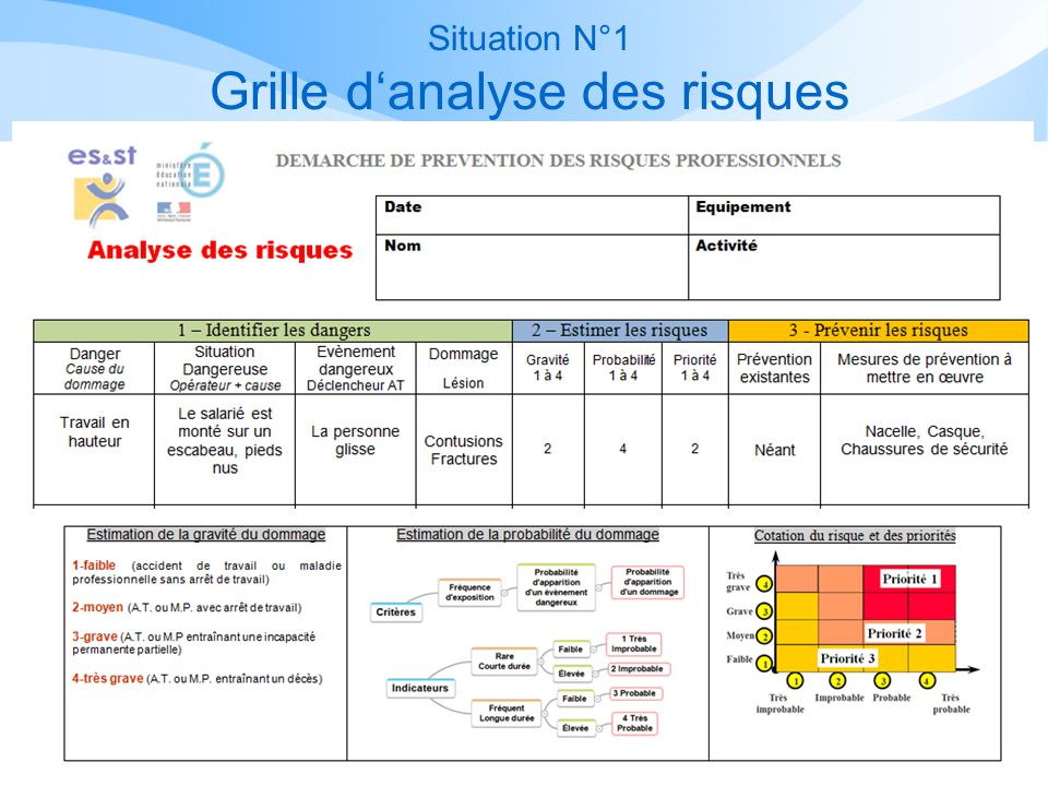 Situation N°1 Grille d'analyse des risques