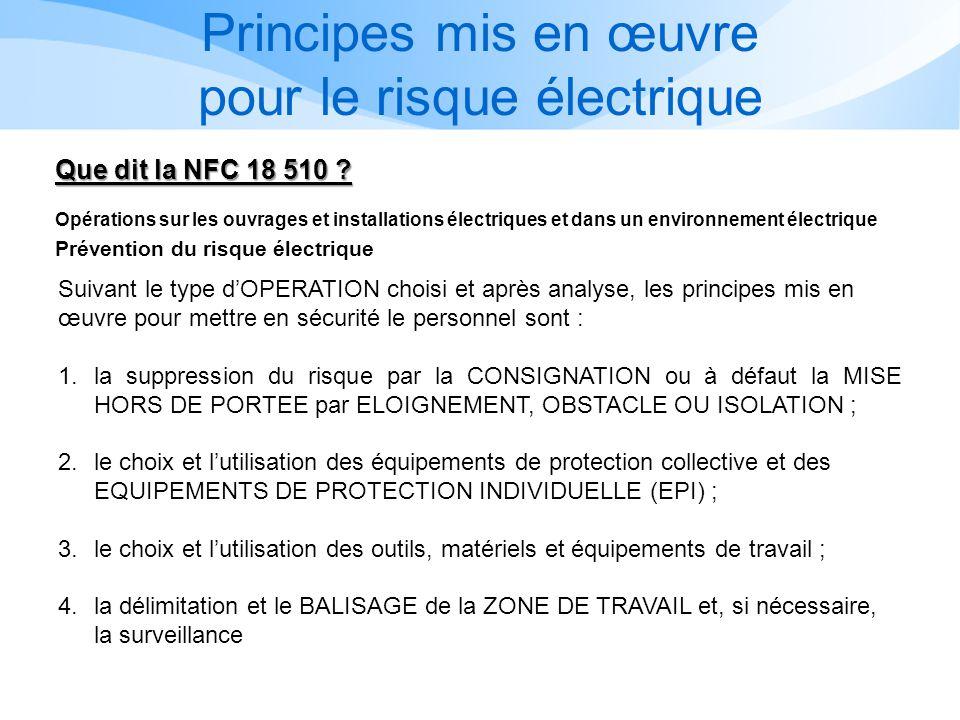 Principes mis en œuvre pour le risque électrique
