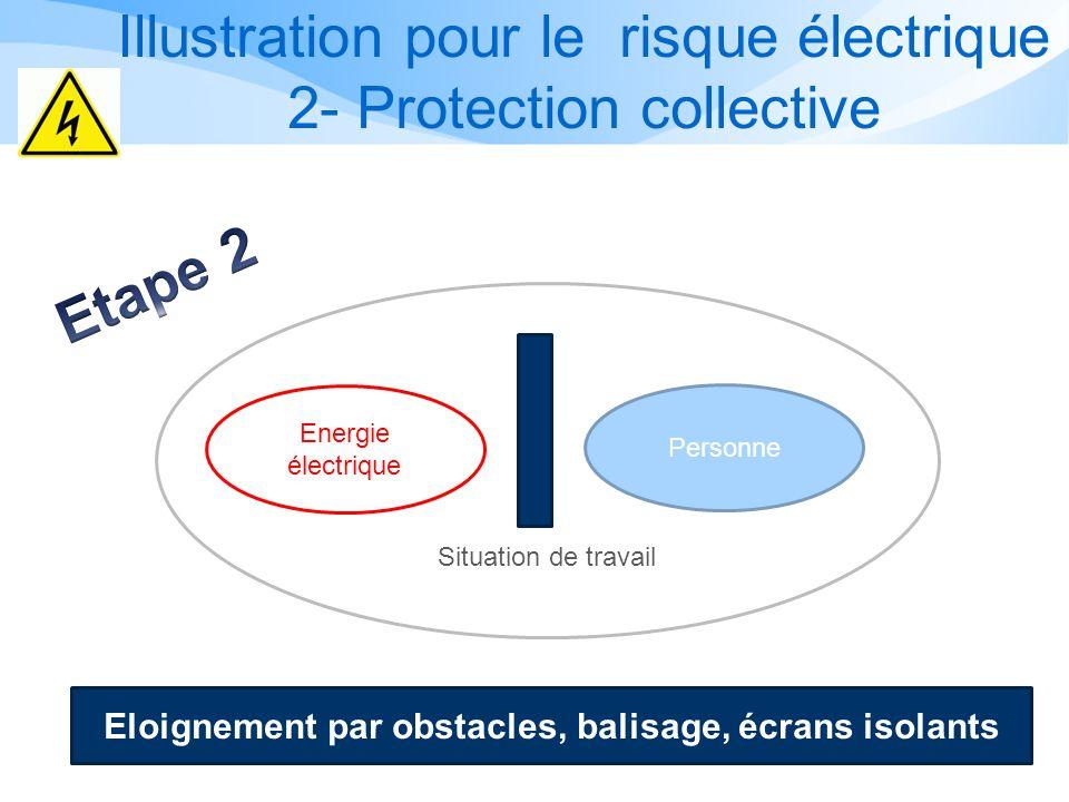 Illustration pour le risque électrique 2- Protection collective