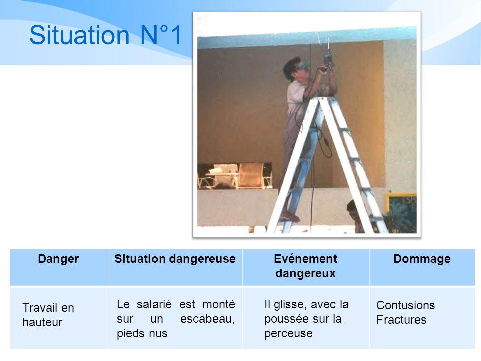 Situation N°1 Danger Situation dangereuse Evénement dangereux Dommage