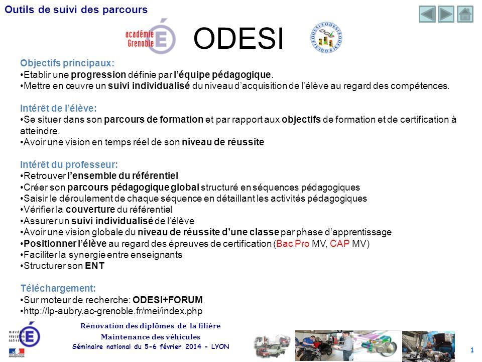 ODESI Objectifs principaux: